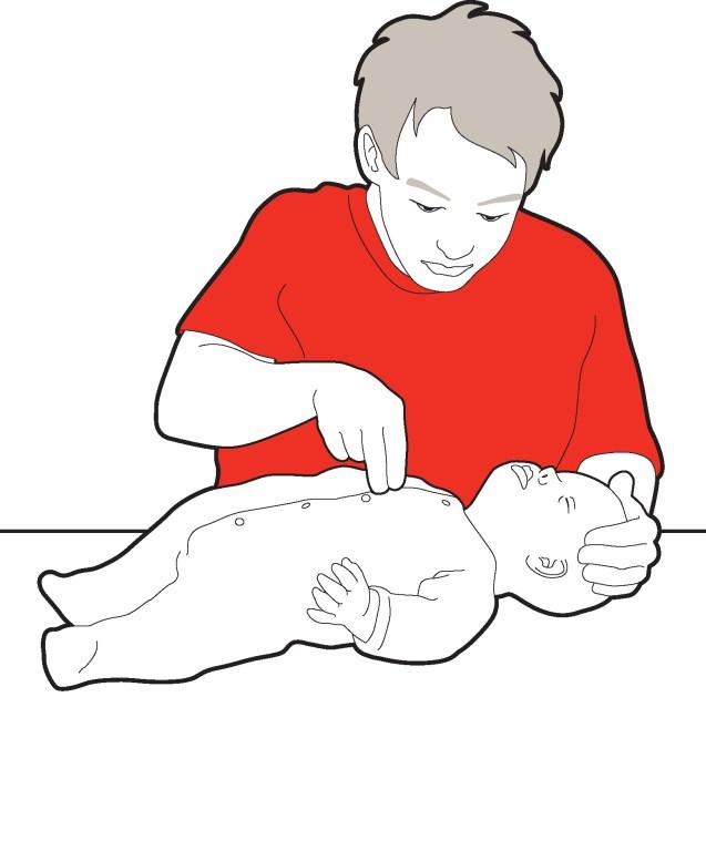 Baby Child Cpr Test Cpr Test