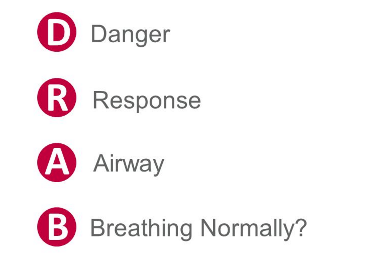 The drab emergency action plan cpr test knowing how to assess an unresponsive victim is an important first aid skill the drab mnemonic is an easy way to remember the initial steps to take when xflitez Image collections